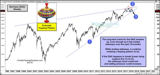 dax-index-could-be-creating-important-topping-pattern-sept-4-1.jpg (1567×737)