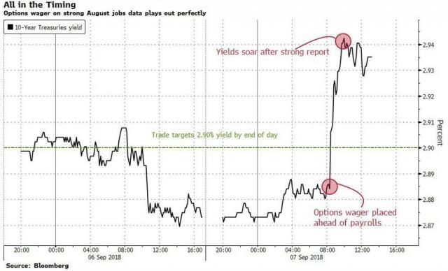 10MM bond trader.jpg (890×540)