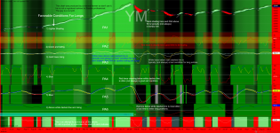 http://www.tradegato.com/gallery/albums/TradeGato/50_Shades_Of_Green-09-07-18.png