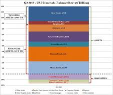 q2 2018 balance sheet.jpg (890×750)