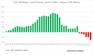 treasury_off_budget.png (768×463)