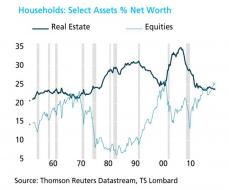 "Bank Of America Calls It: ""The Peak In Home Sales Has Been Reached; Housing No Longer A Tailwind"" 
