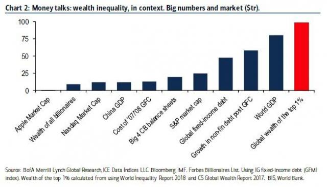 wealth1.jpg (651×374)