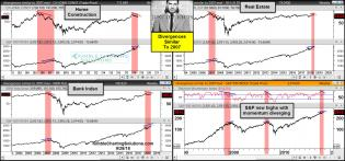 joe-friday-divergences-similar-to-2007-sept-28.jpg (1567×735)