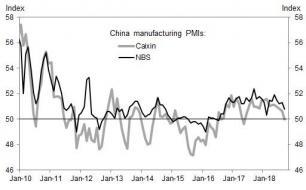 China PMIs.jpg (512×317)