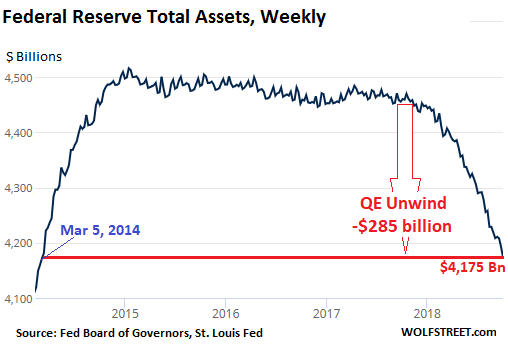US-Fed-Balance-sheet-2018-10-04-overall-.png (508×348)