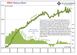 ABOOK-Sept-2018-PBOC-Bank-Reserves_0.png (705×501)