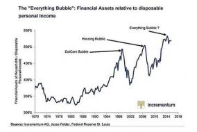 Bubble-of-everything.jpg (615×411)