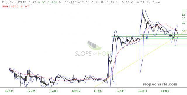slopechart_$XRP.jpg