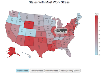 Most Stressed States - Engaging Data