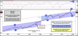 SPX-testing-important-support-oct-28-2.jpg (1568×735)