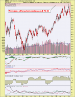 Positive Implications for Gold Miners if Crude Oil Breaks Down – Notes From the Rabbit Hole
