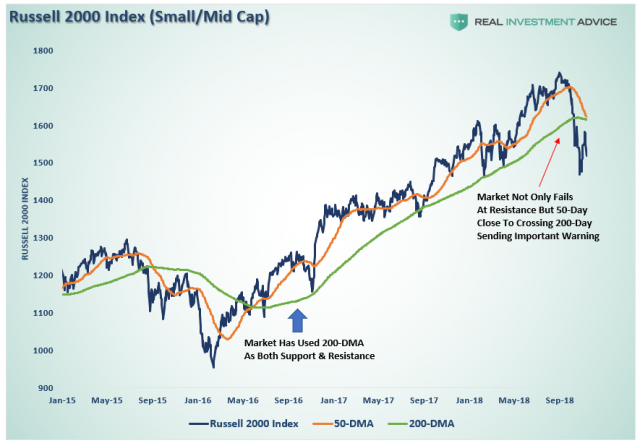 Russell-2000-Index-111218.png (885×613)