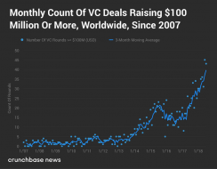BigFundingRounds_2007-Chart.png (890×692)