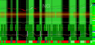 http://tradegato.com/gallery/albums/TradeGato/50_Shades_Of_Green_With_Dots-11-18-18.png