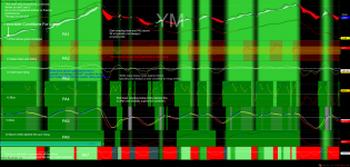 http://tradegato.com/gallery/albums/TradeGato/50_Shades_Of_Green_With_Dots-11-28-18.png