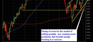 Trading Plan for July 9, 2012