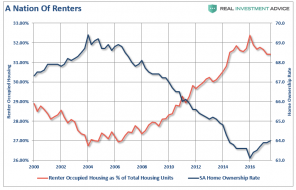 Housing-Nation-Renters-021718.png (767×492)