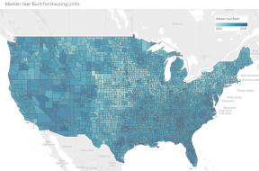 Housing Units - Median Year Built [OC] : dataisbeautiful
