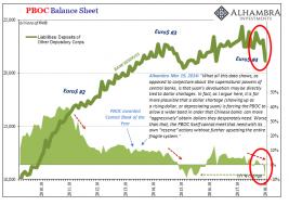 ABOOK-Nov-2018-PBOC-Bank-Reserves_0.png (705×501)
