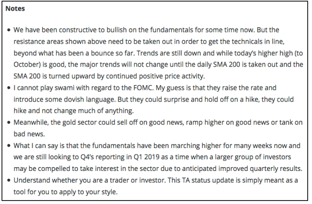 As for the Gold Sector – Notes From the Rabbit Hole