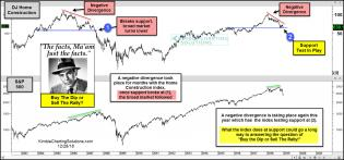 joe-friday-buy-the-dip-or-sell-the-rally-indicator-dec-28.jpg (1570×733)