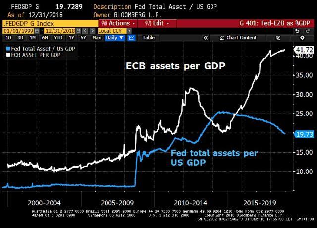 ECB v Fed.jpg