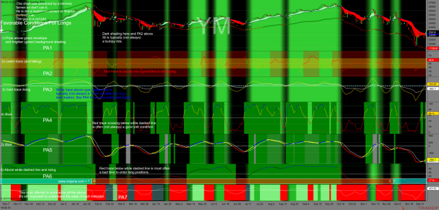 http://tradegato.com/gallery/albums/TradeGato/50_Shades_Of_Green_With_Dots-01-04-19.png