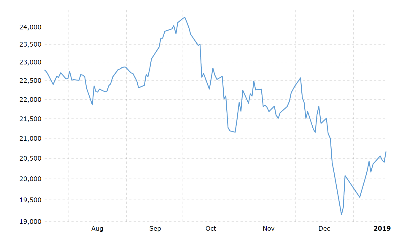 Nikkei2256M.PNG