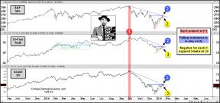 joe-friday-spy-10-year-yield-crude-oil-hitting-heavy-resistance-at-the-same-time-jan-25-1.jpg (1566×732)