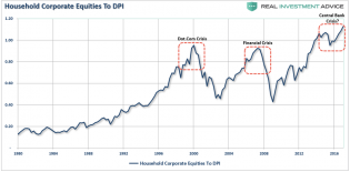 Household-Equities-DPI-020119.png (890×440)
