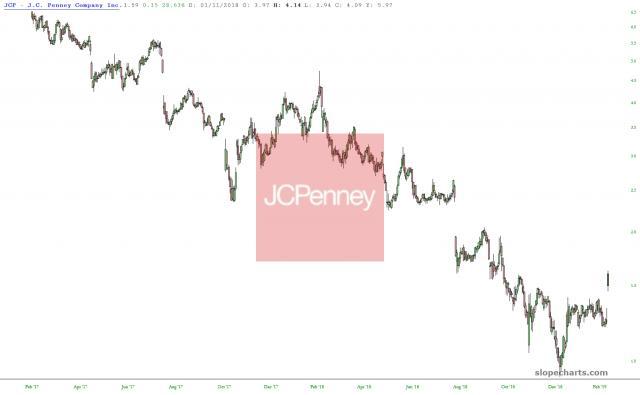 slopechart_JCP.jpg