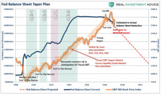 Fed-Balance-Sheet-SP500-2-020619 (1).png (890×521)
