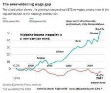 Wage-gap-March-19.jpg (500×418)
