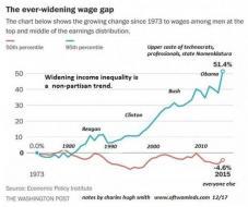 Wage-gap-March-19.jpg (500×418)