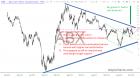 ABXchart030819.png