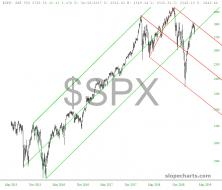 slopechart_$SPX.jpg