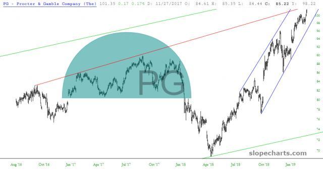 slopechart_PG.jpg
