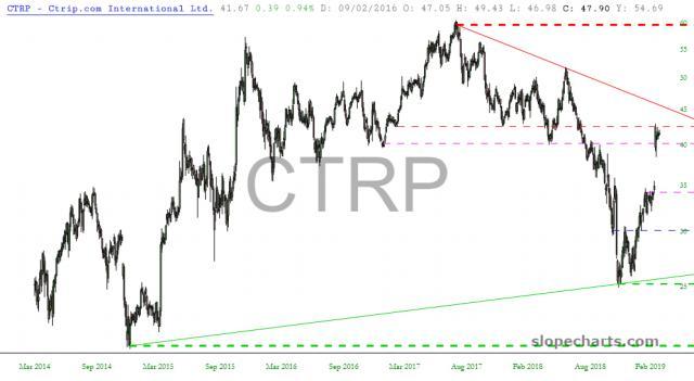 slopechart_CTRP.jpg