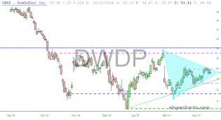 slopechart_DWDP.jpg