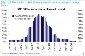 blackout period companies.jpg (576×381)