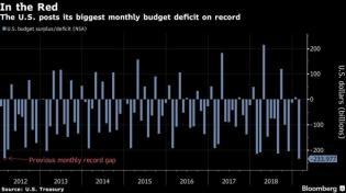 deficit.jpg (670×376)