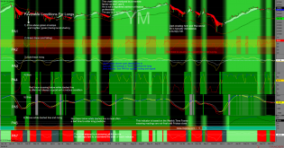 http://tradegato.com/gallery/albums/TradeGato/50_Shades_Of_Green_With_Dots-03-29-19.png