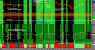 http://tradegato.com/gallery/albums/TradeGato/50_Shades_Of_Green_With_Dots-04-05-19.png