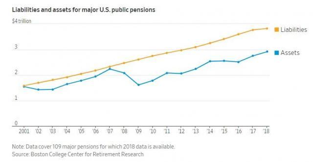 pension 2.jpg (814×422)