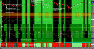 http://tradegato.com/gallery/albums/TradeGato/50_Shades_Of_Green_With_Dots-04-12-19.png