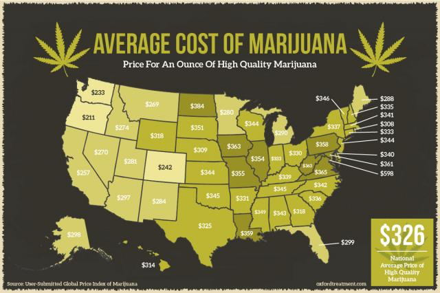 The average cost of one ounce of high quality marijuana in each U.S. state