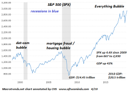SPX-everything-bubble4-19.png (530×380)