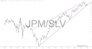slopechart_JPM/SLV.jpg