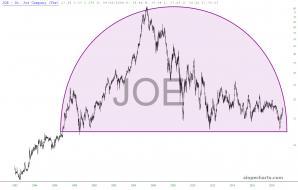 slopechart_JOE.jpg